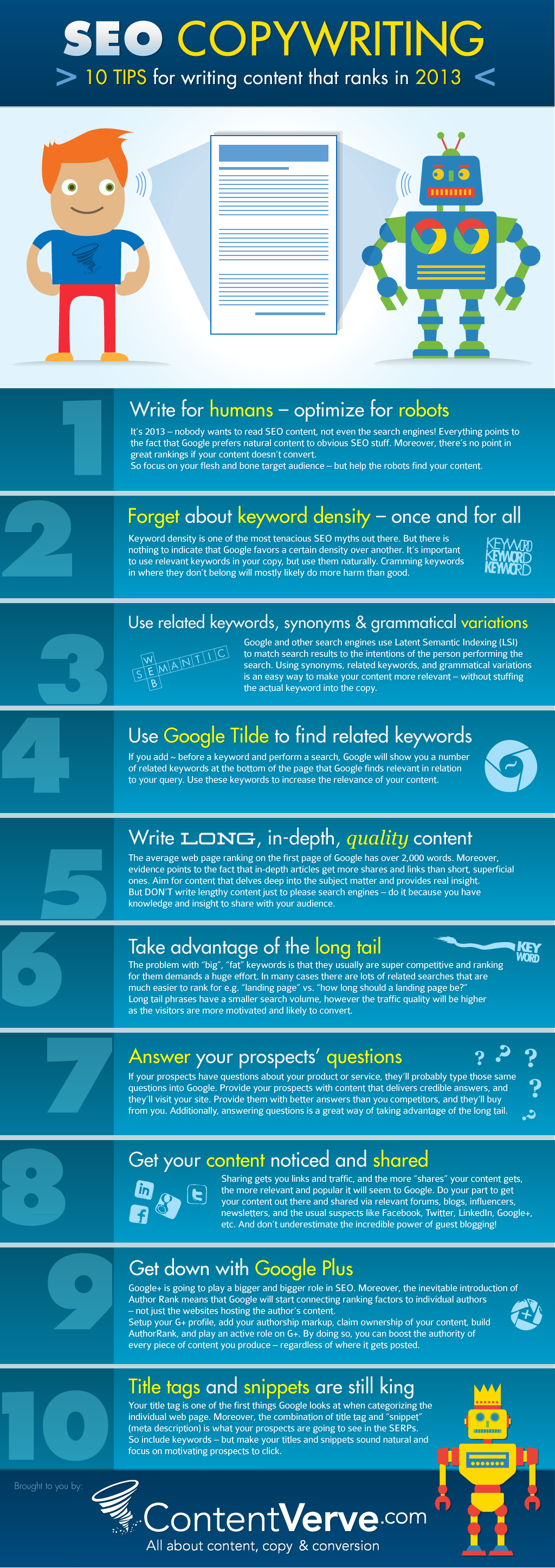 10 Tips for Writing Content to Get Good Rank in Google for 2013 and 2014