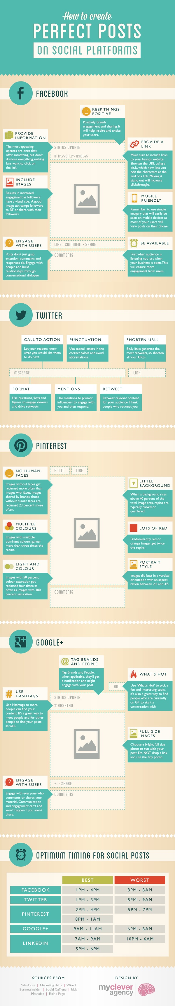 How to Create a Perfect Post on Social Networking Websites V1