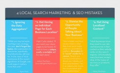 2014 Search Engine Marketing Tips