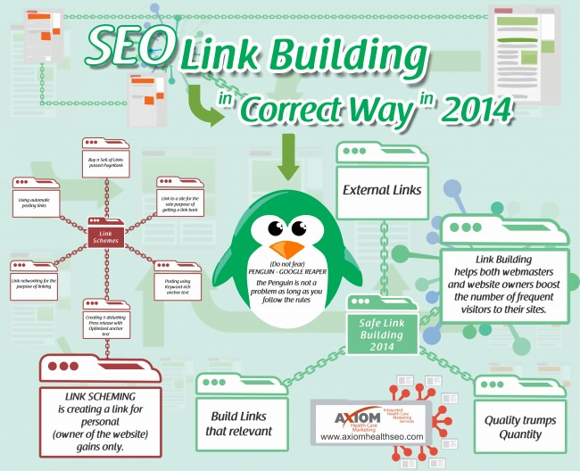SEO: Link Building in Correct Way in 2014