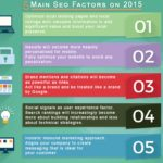Five Main SEO Factors to follow in 2015