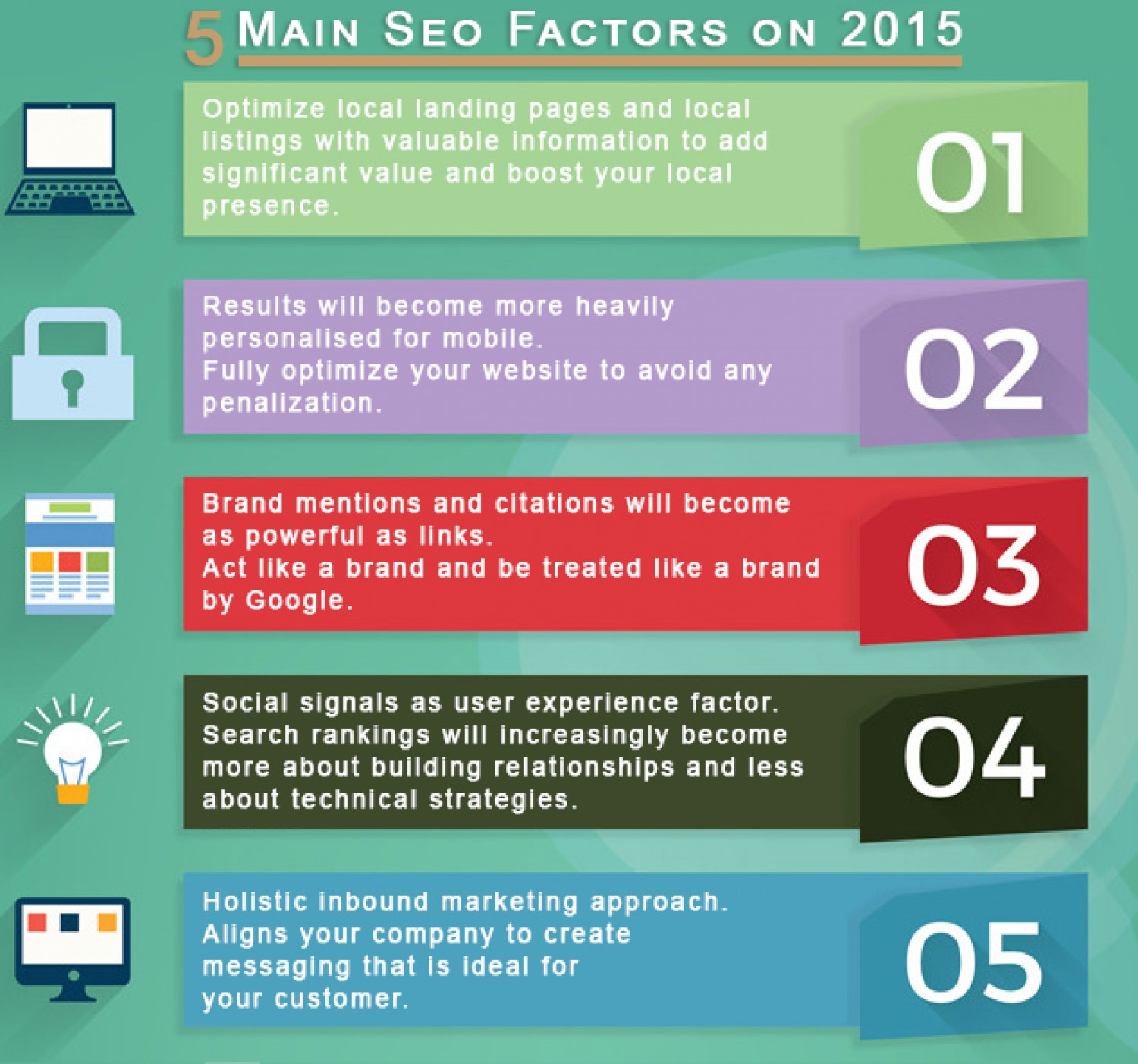 Five SEO Factors to follow in 2015